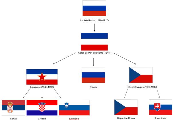 Bandeira6.png